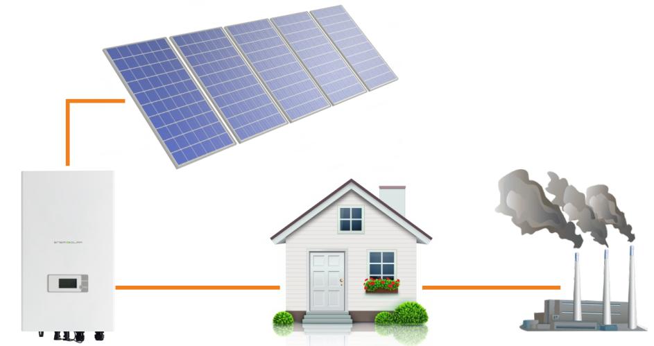 """Сонячні електростанції під """"зелений"""" тариф 3 кВт"""